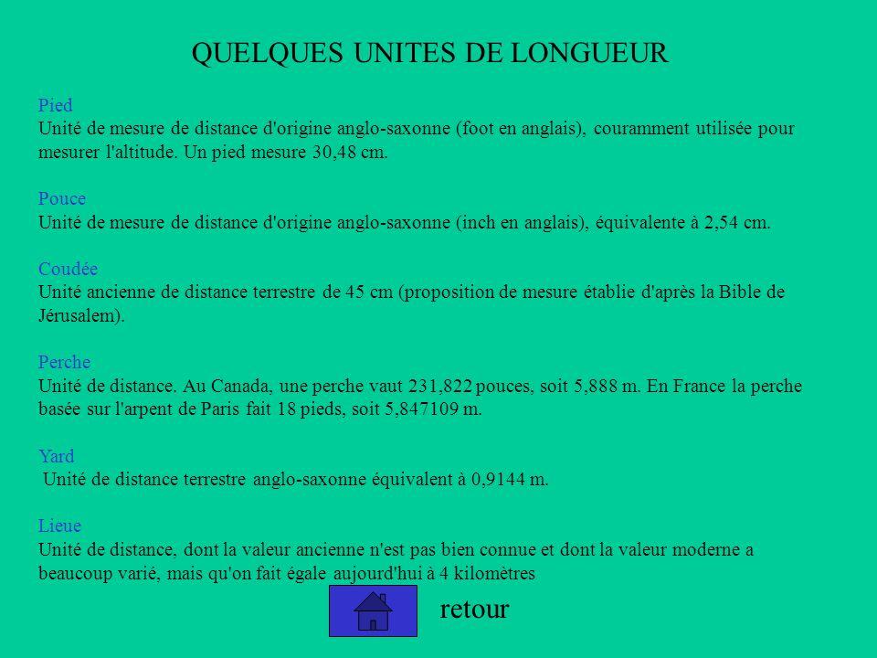QUELQUES UNITES DE LONGUEUR