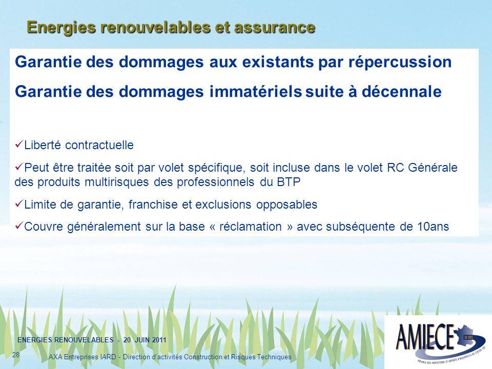 Energies renouvelables et assurance