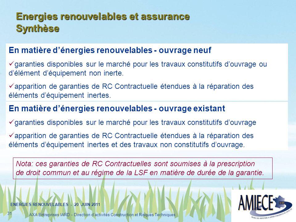 Energies renouvelables et assurance Synthèse