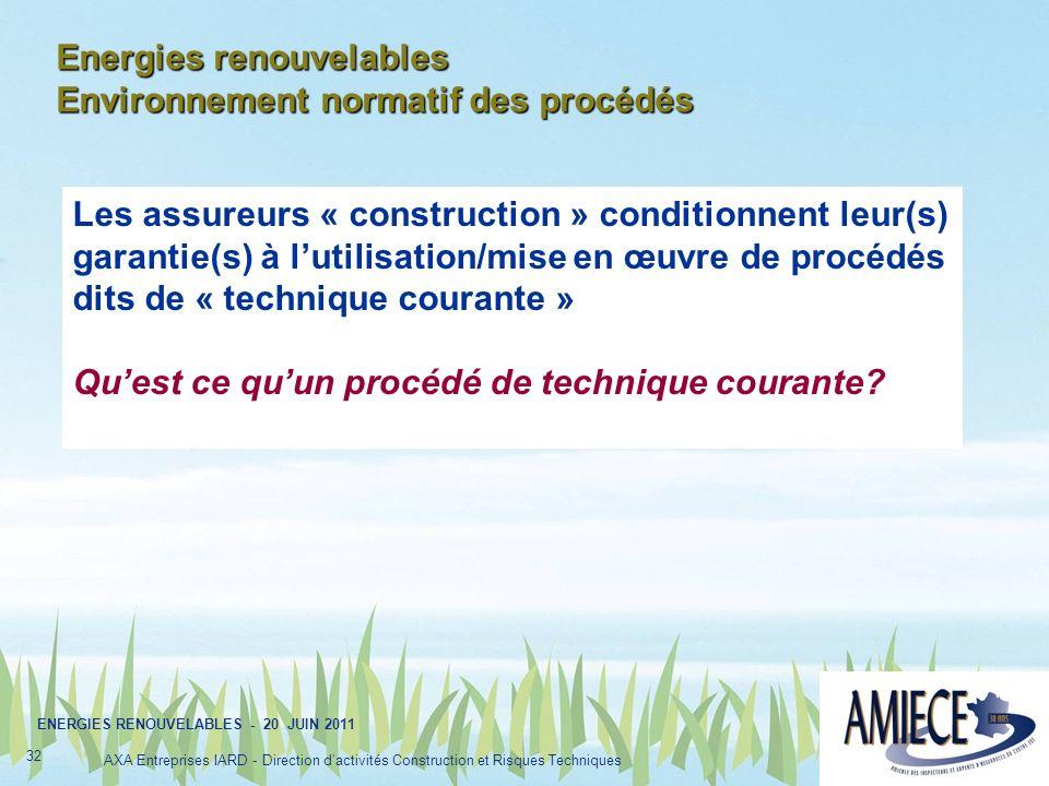 Energies renouvelables Environnement normatif des procédés