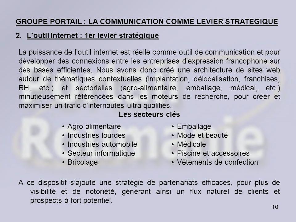GROUPE PORTAIL : LA COMMUNICATION COMME LEVIER STRATEGIQUE