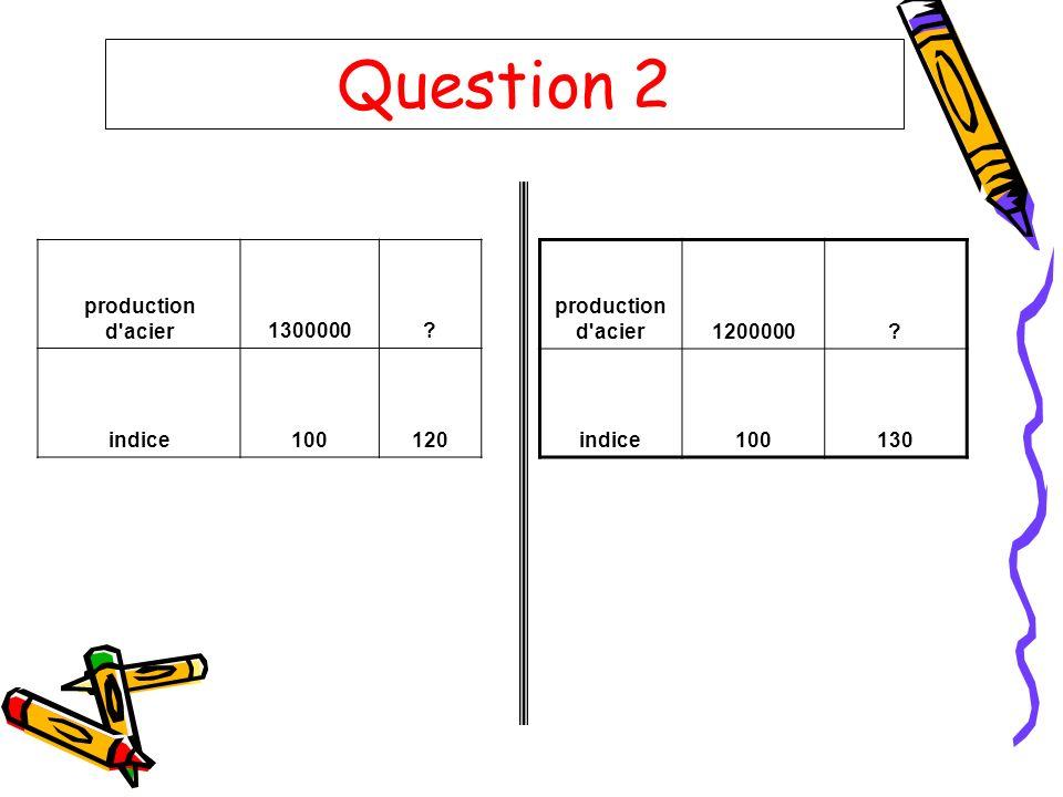Question 2 production d acier indice production