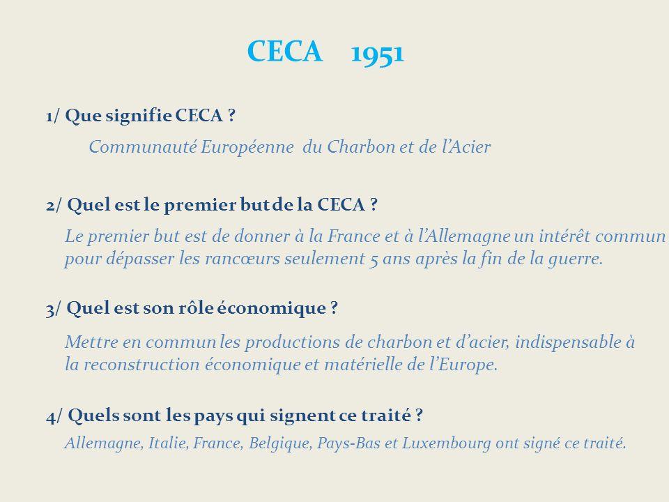 CECA 1951 1/ Que signifie CECA