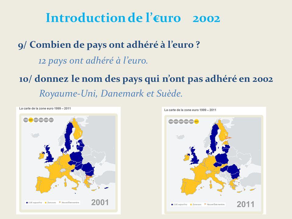 Introduction de l'€uro 2002