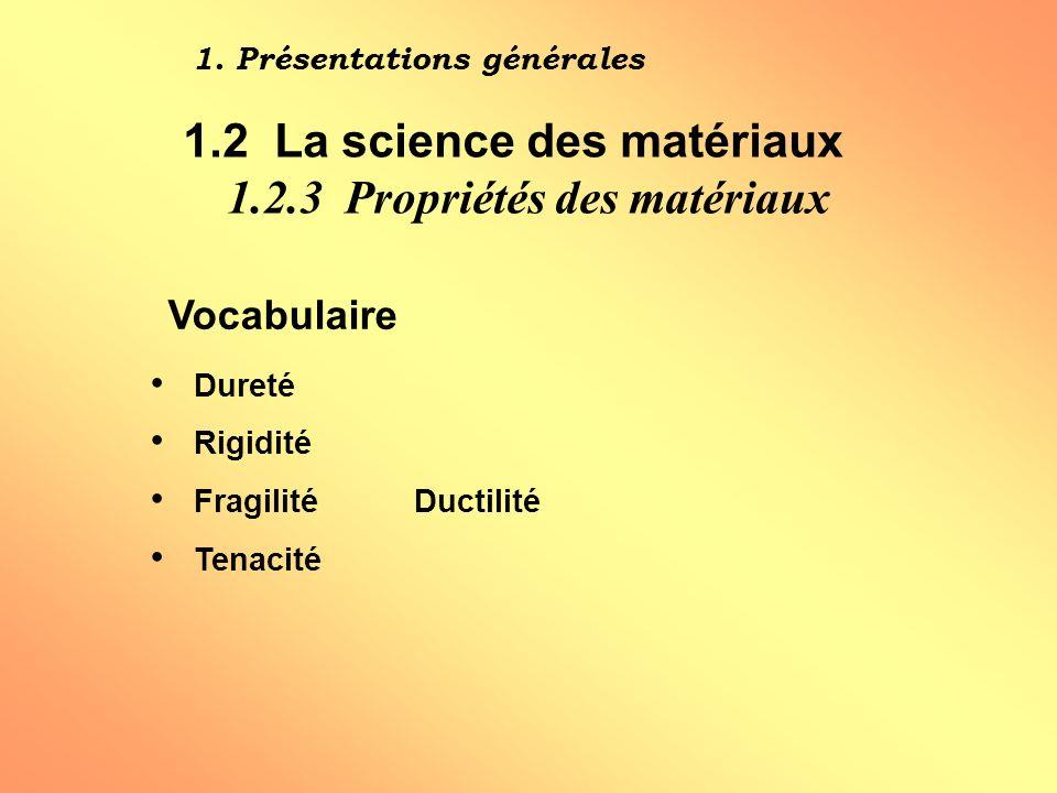 1.2 La science des matériaux 1.2.3 Propriétés des matériaux
