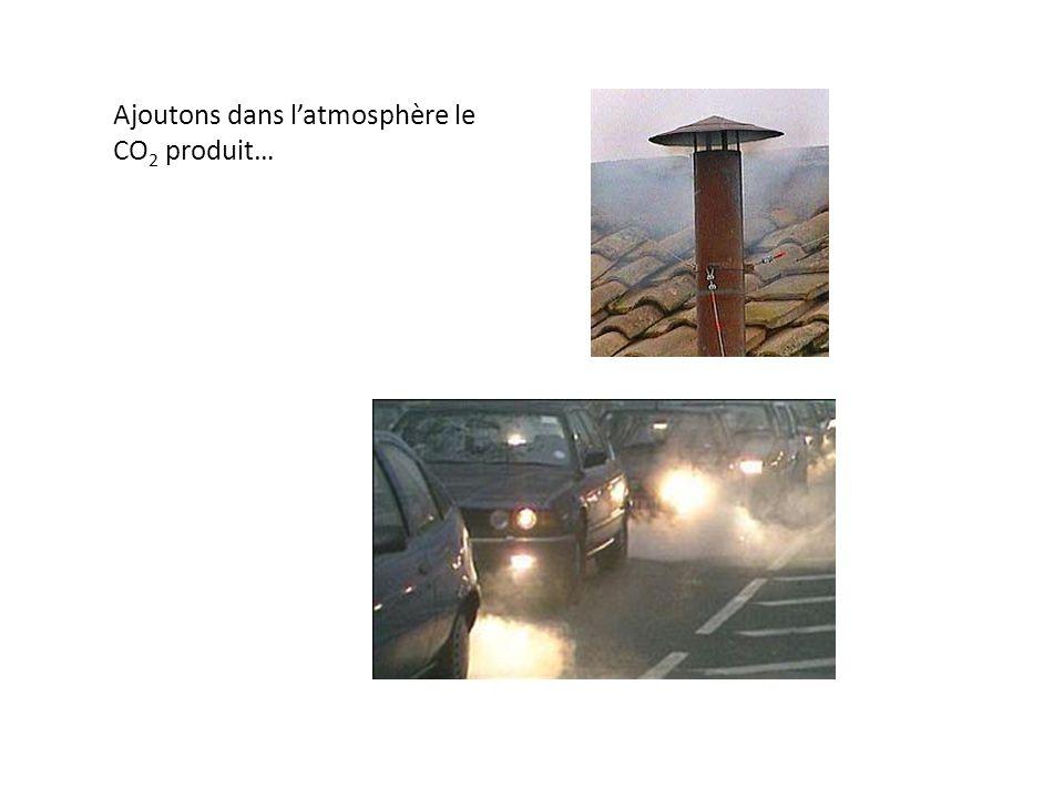 Ajoutons dans l'atmosphère le CO2 produit…