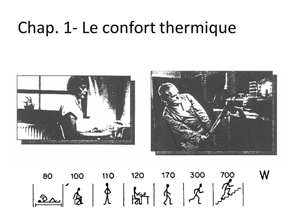Chap. 1- Le confort thermique