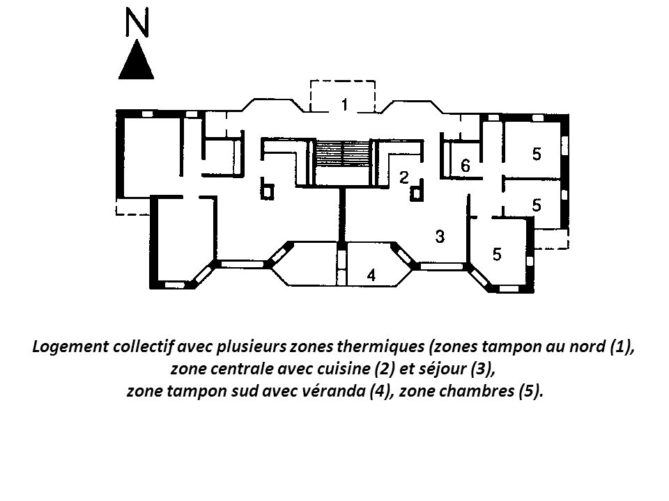 zone tampon sud avec véranda (4), zone chambres (5).