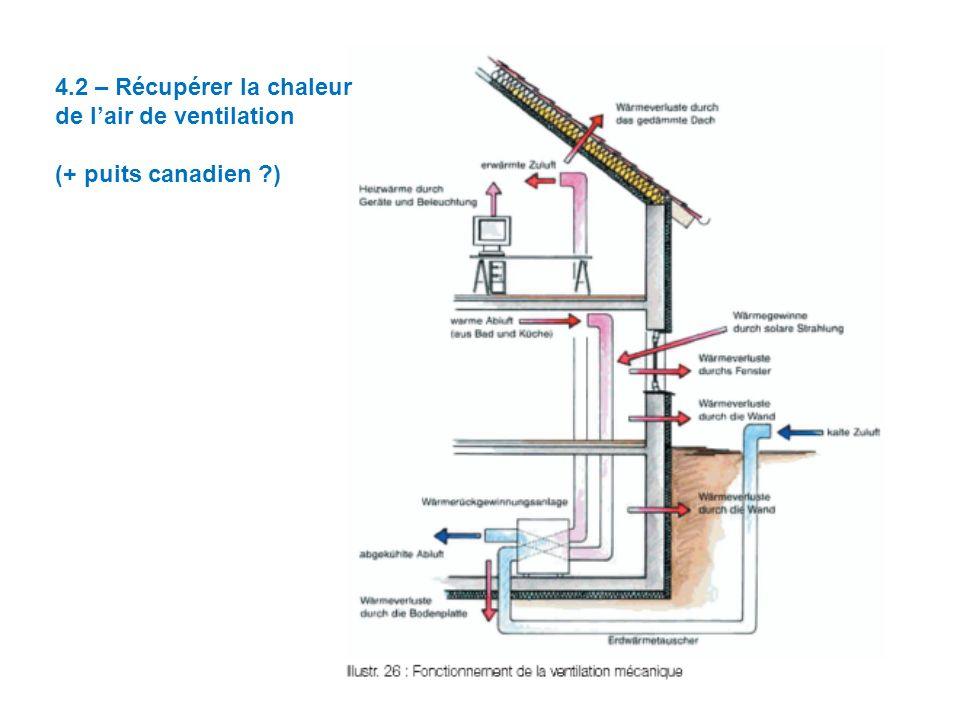 4.2 – Récupérer la chaleur de l'air de ventilation (+ puits canadien )