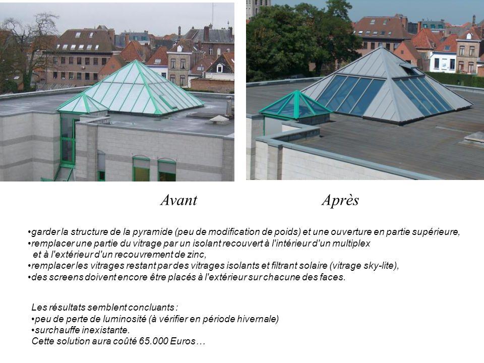 Avant Après. garder la structure de la pyramide (peu de modification de poids) et une ouverture en partie supérieure,