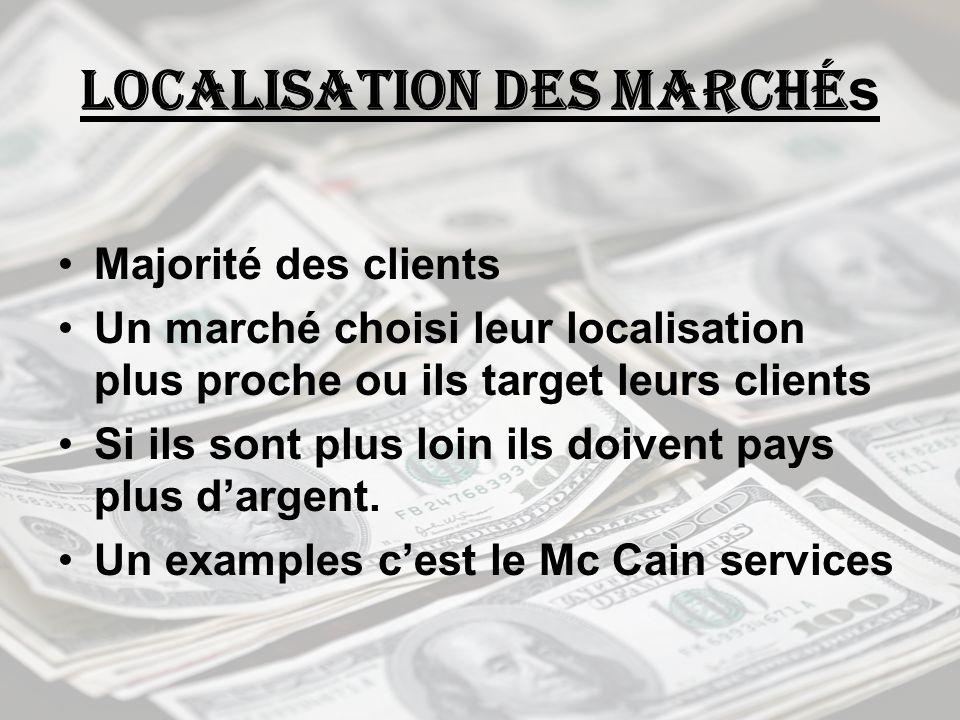 Localisation des marchés