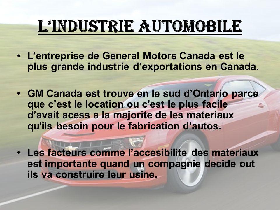 L'industrie automobile