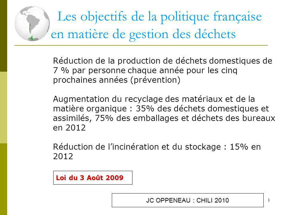 Les objectifs de la politique française en matière de gestion des déchets