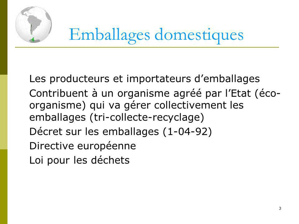 Emballages domestiques