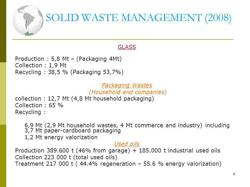 SOLID WASTE MANAGEMENT (2008)