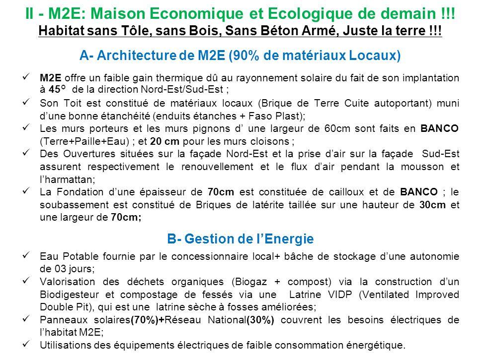 II - M2E: Maison Economique et Ecologique de demain !!!