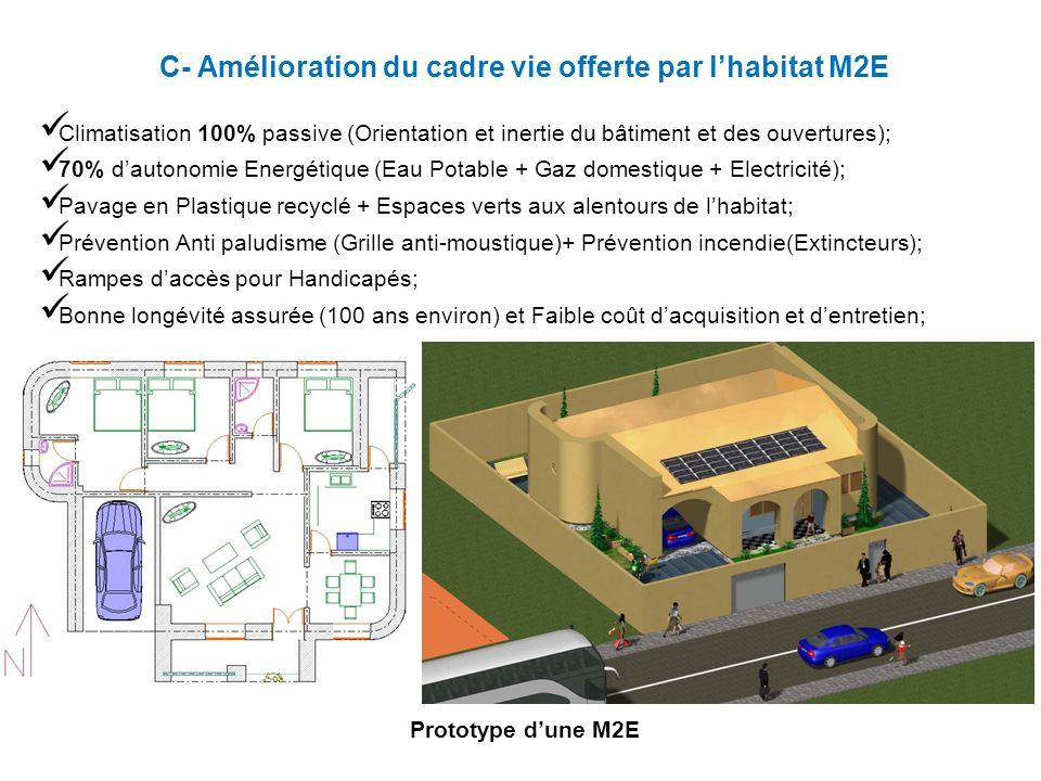 C- Amélioration du cadre vie offerte par l'habitat M2E