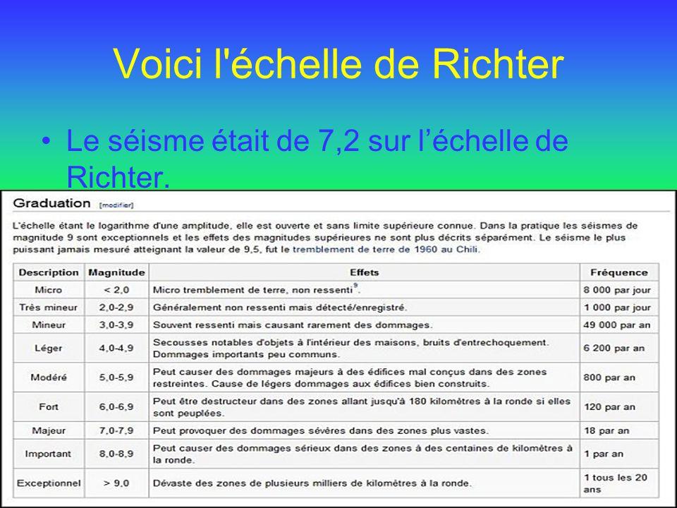 Voici l échelle de Richter