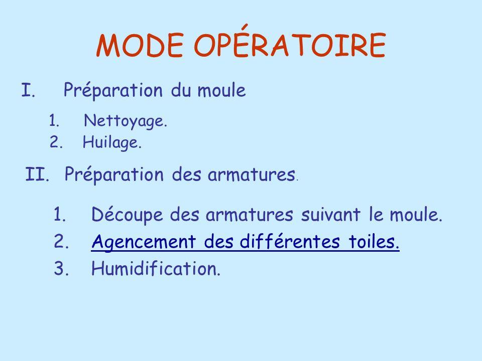 MODE OPÉRATOIRE I. Préparation du moule II. Préparation des armatures.