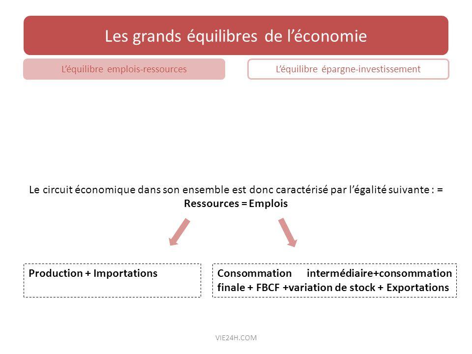 Les grands équilibres de l'économie