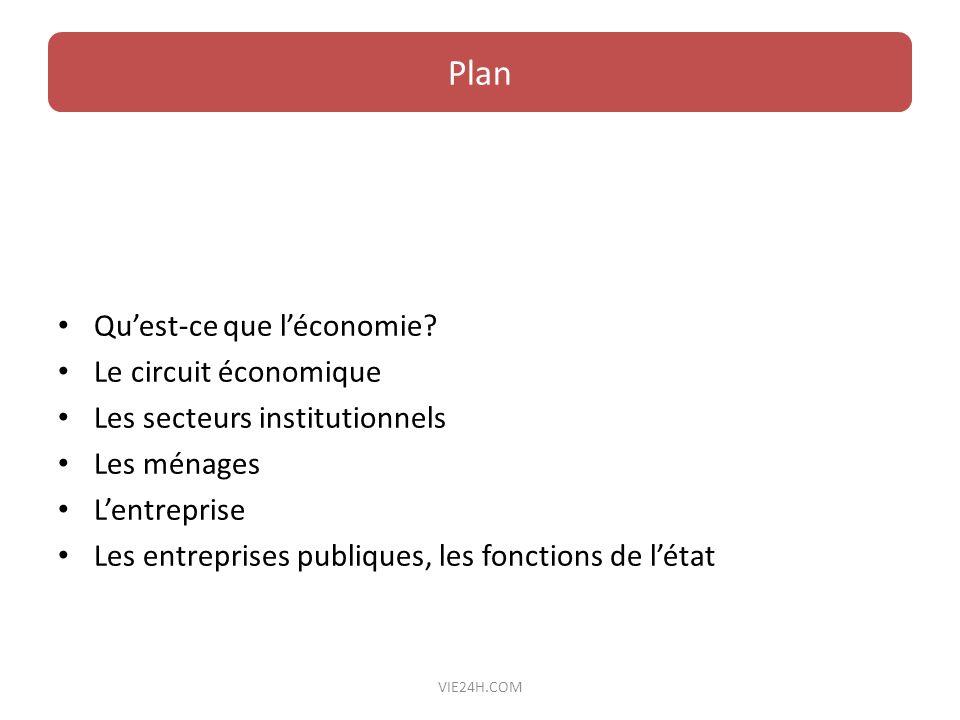 Plan Qu'est-ce que l'économie Le circuit économique