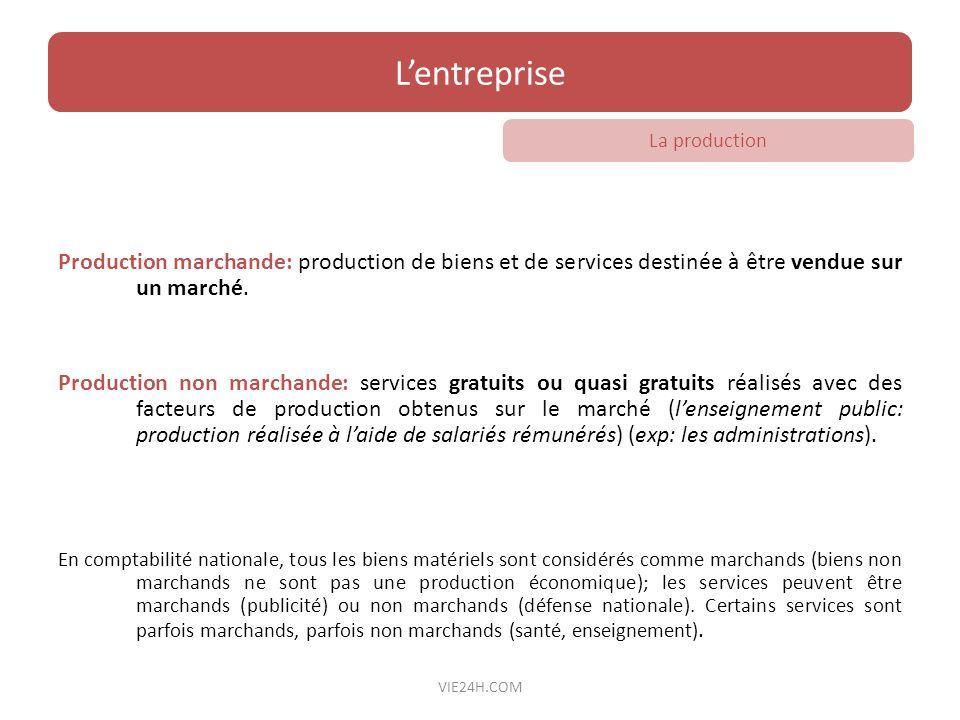 L'entreprise La production. Production marchande: production de biens et de services destinée à être vendue sur un marché.