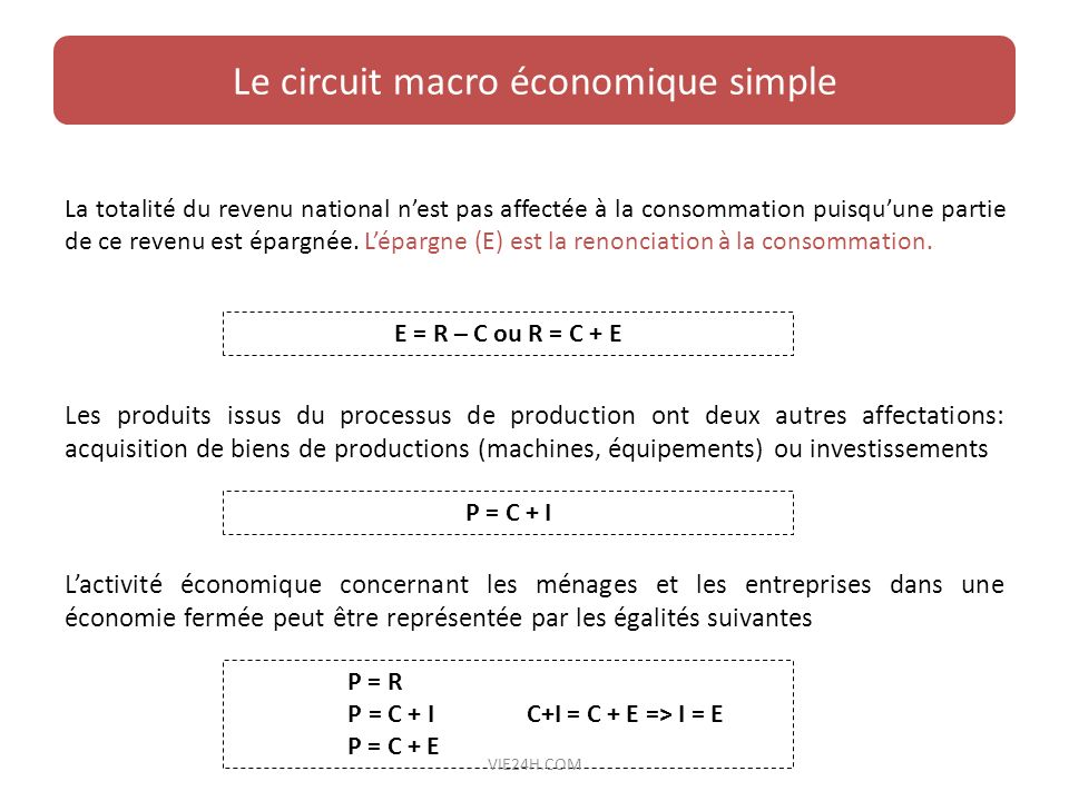 P = C + I C+I = C + E => I = E