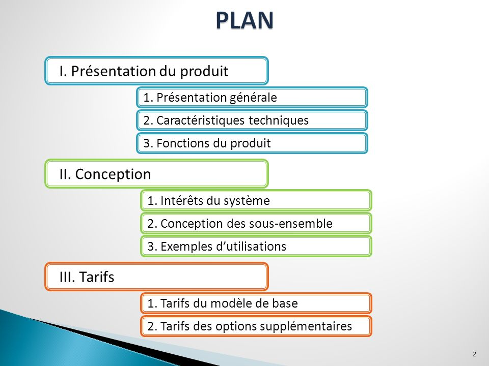 PLAN I. Présentation du produit II. Conception III. Tarifs