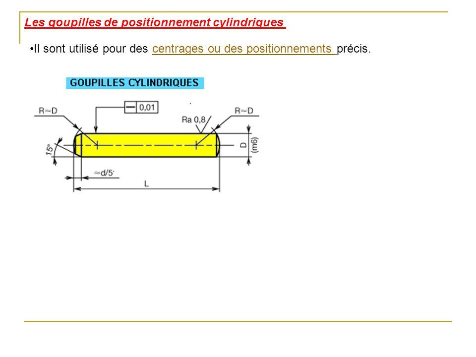 Les goupilles de positionnement cylindriques