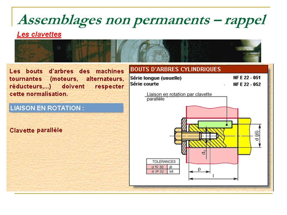Assemblages non permanents – rappel