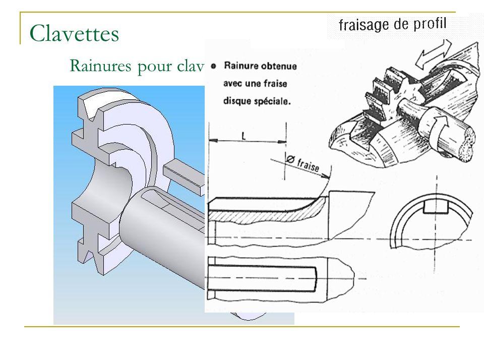 Clavettes Rainures pour clavettes parallèles