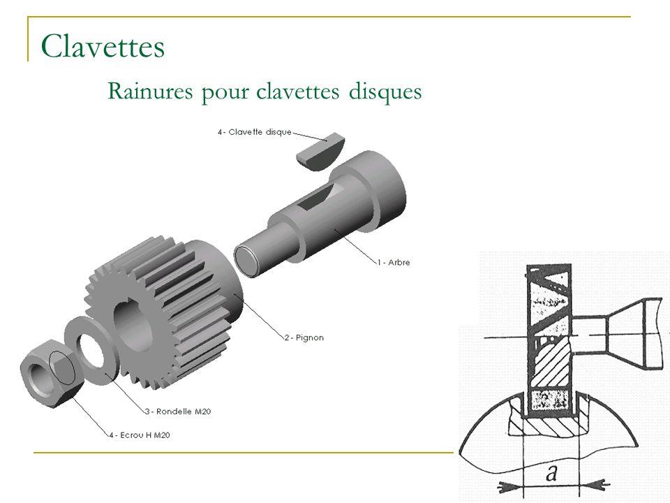 Clavettes Rainures pour clavettes disques