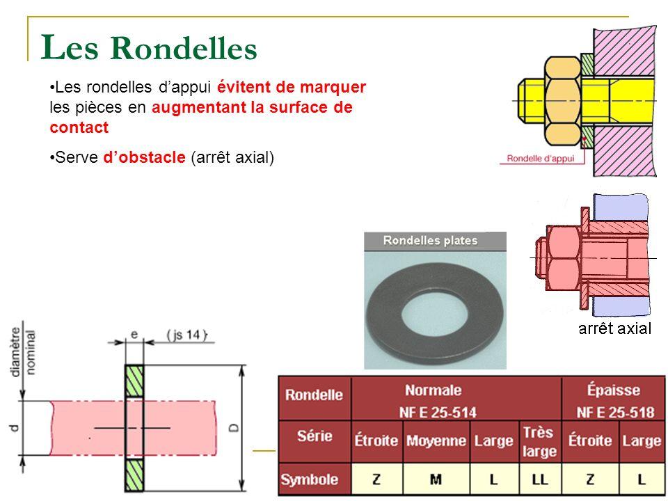 Les Rondelles Les rondelles d'appui évitent de marquer les pièces en augmentant la surface de contact.