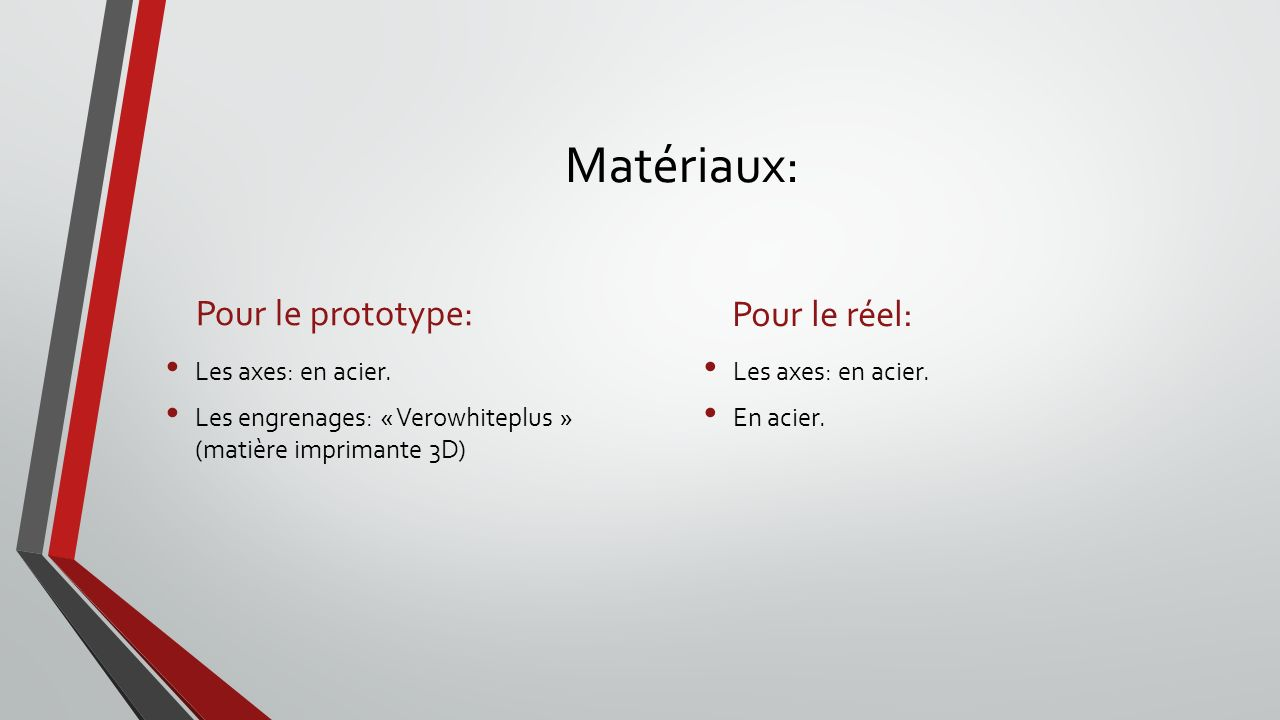 Matériaux: Pour le prototype: Pour le réel: Les axes: en acier.
