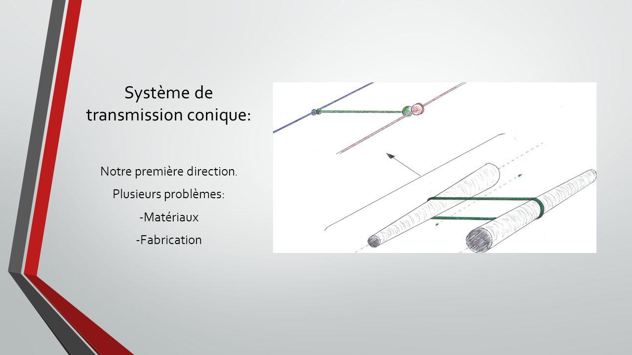 Système de transmission conique:
