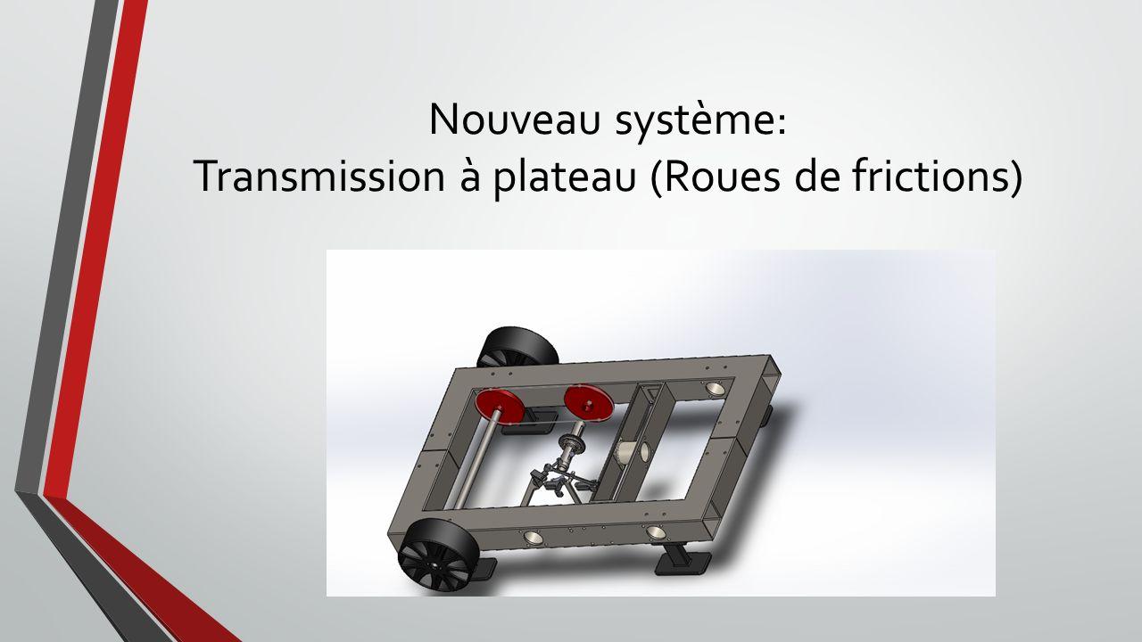 Nouveau système: Transmission à plateau (Roues de frictions)