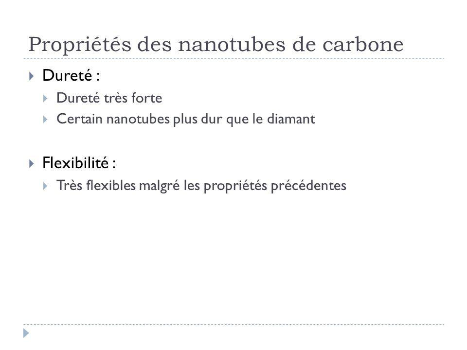 Propriétés des nanotubes de carbone