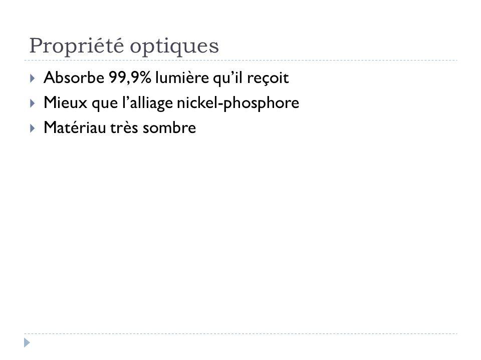 Propriété optiques Absorbe 99,9% lumière qu'il reçoit