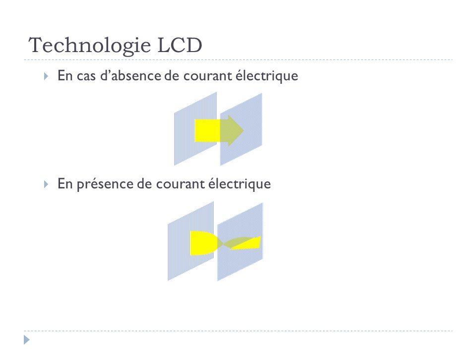 Technologie LCD En cas d'absence de courant électrique