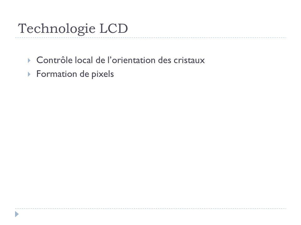 Technologie LCD Contrôle local de l'orientation des cristaux