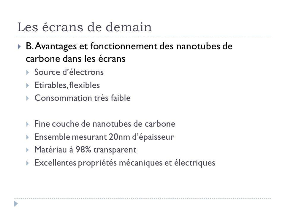 Les écrans de demain B. Avantages et fonctionnement des nanotubes de carbone dans les écrans. Source d'électrons.