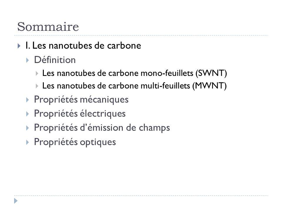 Sommaire I. Les nanotubes de carbone Définition Propriétés mécaniques