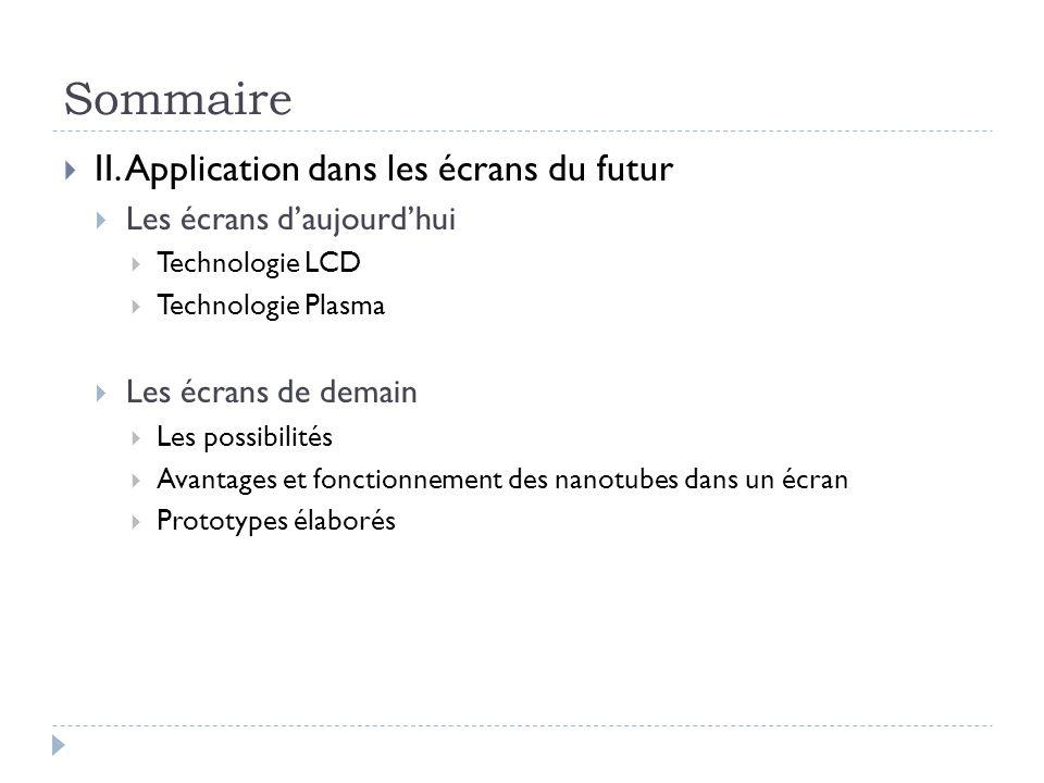 Sommaire II. Application dans les écrans du futur