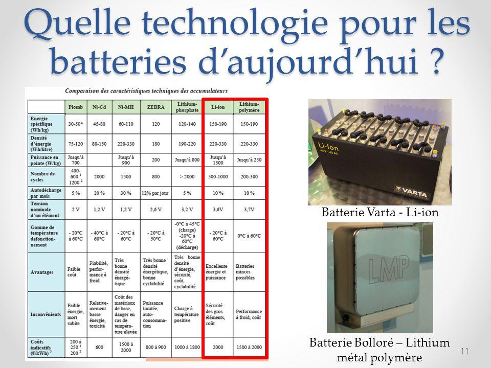 Quelle technologie pour les batteries d'aujourd'hui