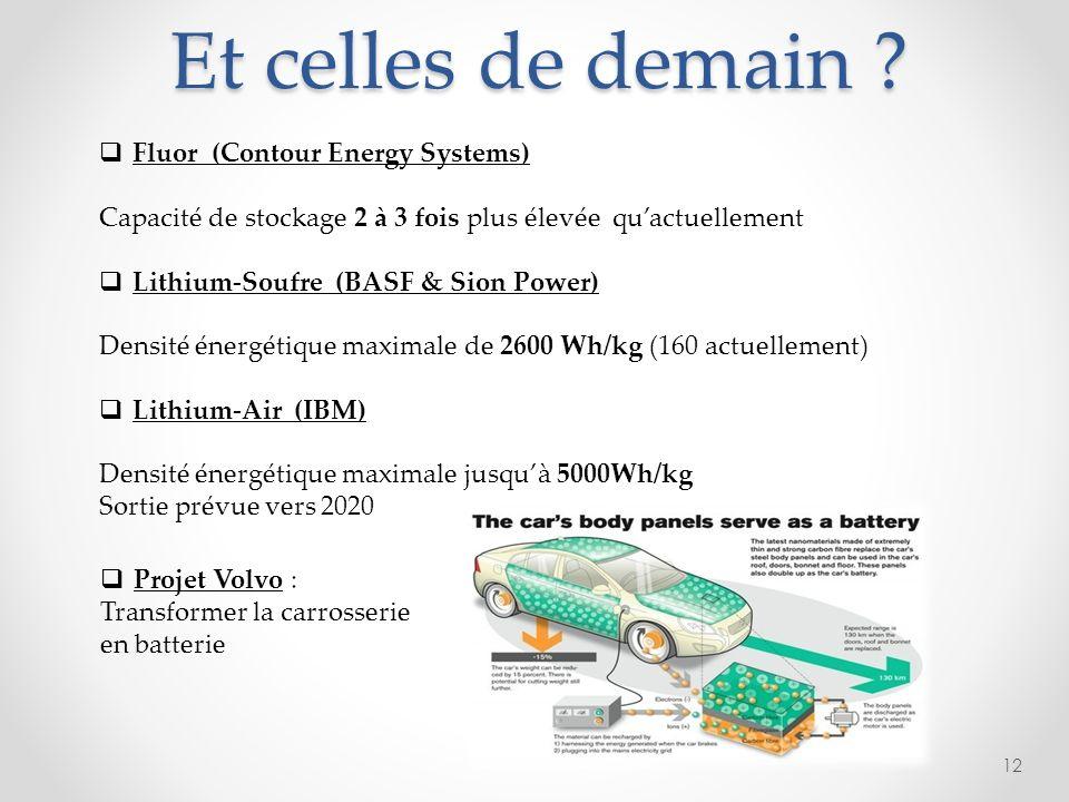Et celles de demain Fluor (Contour Energy Systems)
