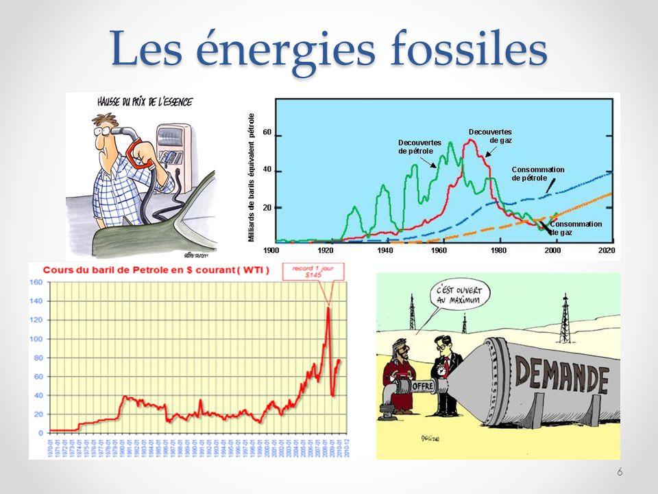 Les énergies fossiles Aujourd'hui les énergies fossiles sont sur le déclin.