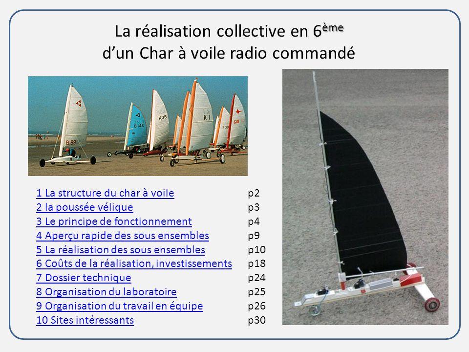 La réalisation collective en 6ème d'un Char à voile radio commandé