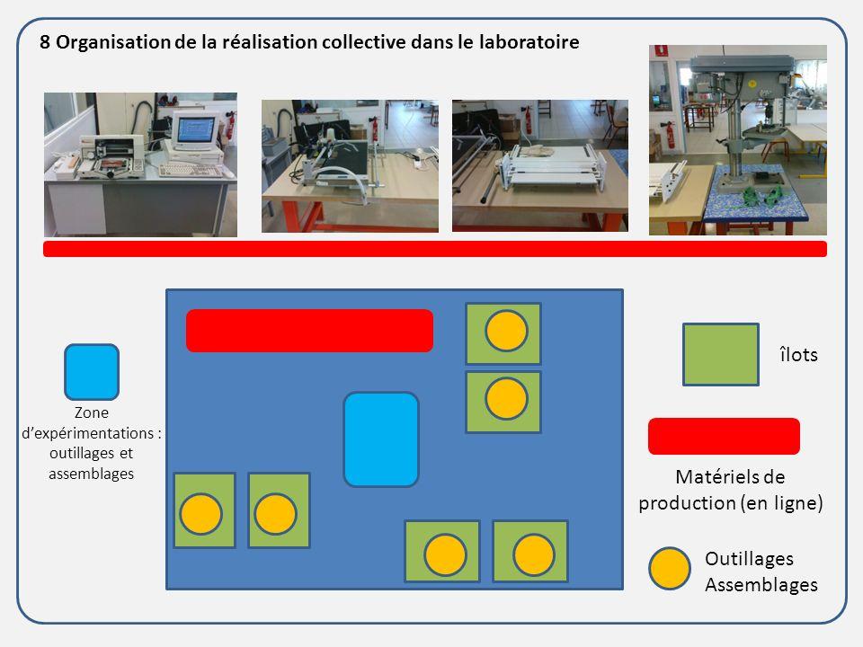 8 Organisation de la réalisation collective dans le laboratoire