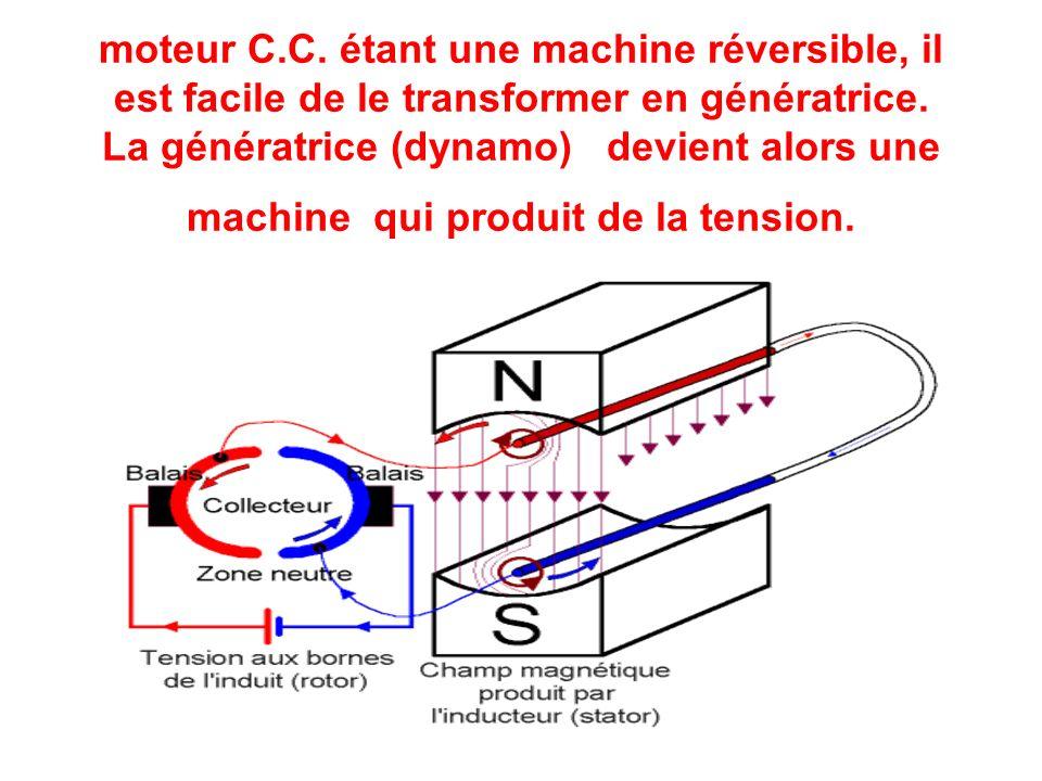 moteur C.C. étant une machine réversible, il est facile de le transformer en génératrice.