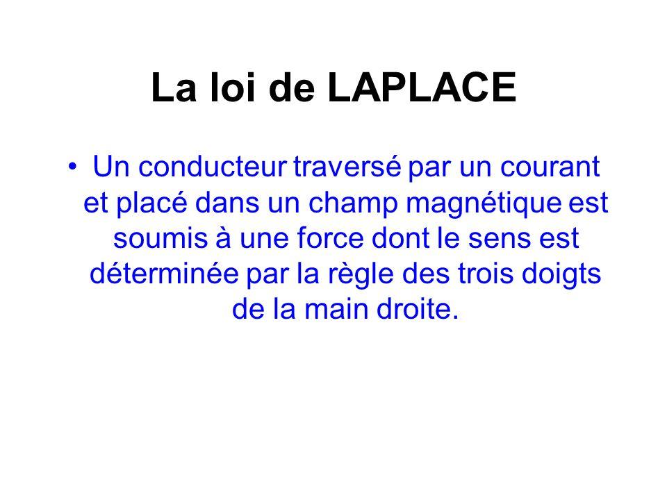 La loi de LAPLACE